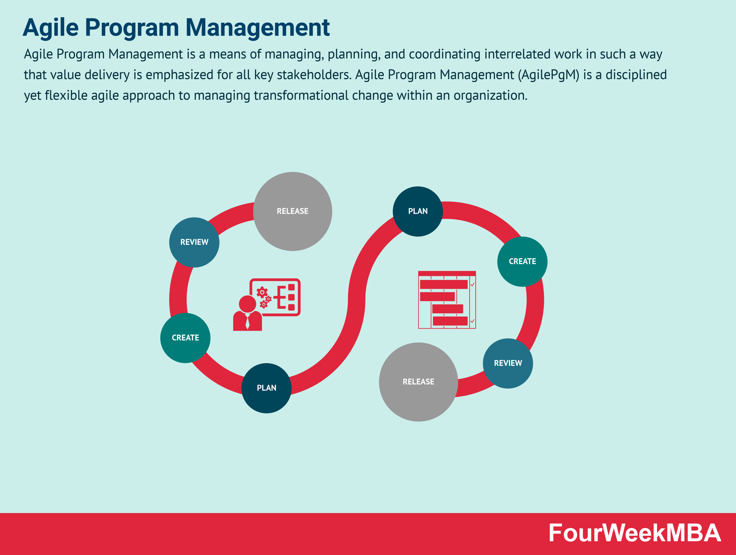 agile-program-management