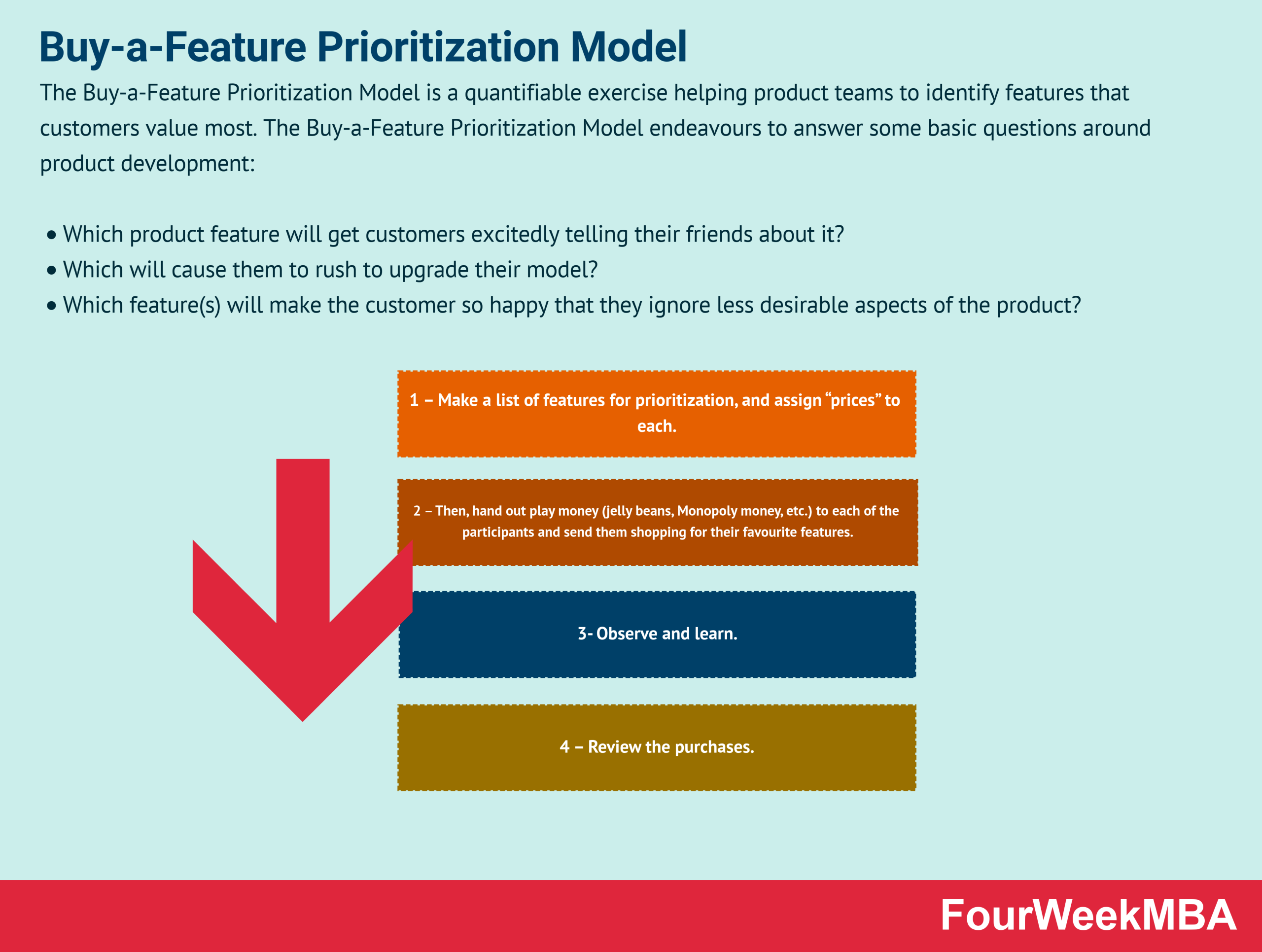 buy-a-feature-prioritization-model