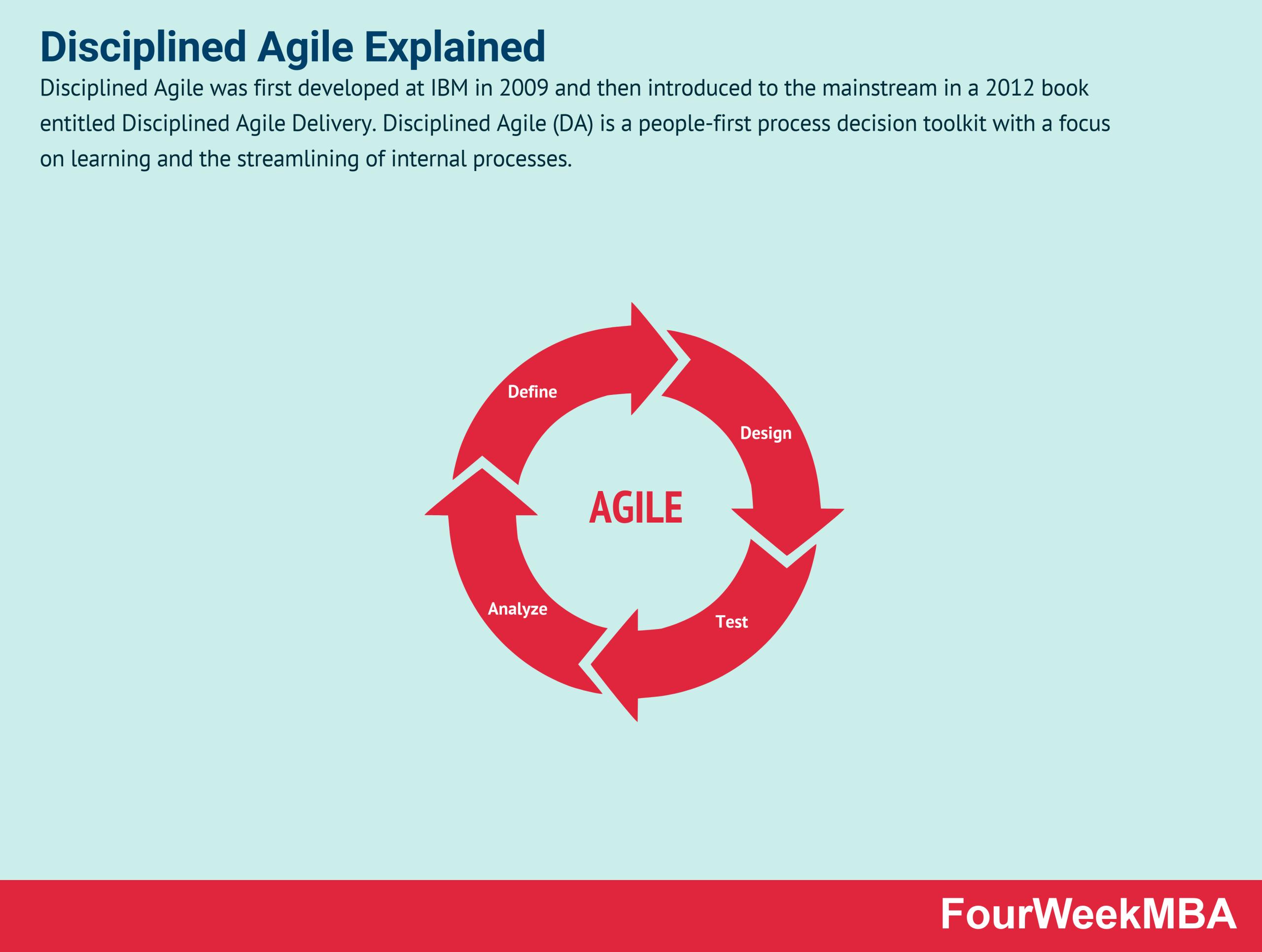 disciplined-agile