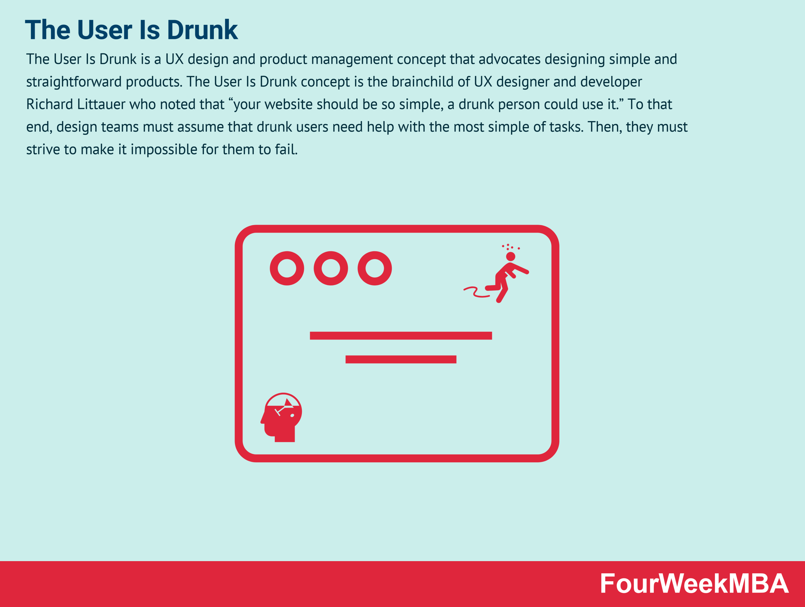 the-user-is-drunk