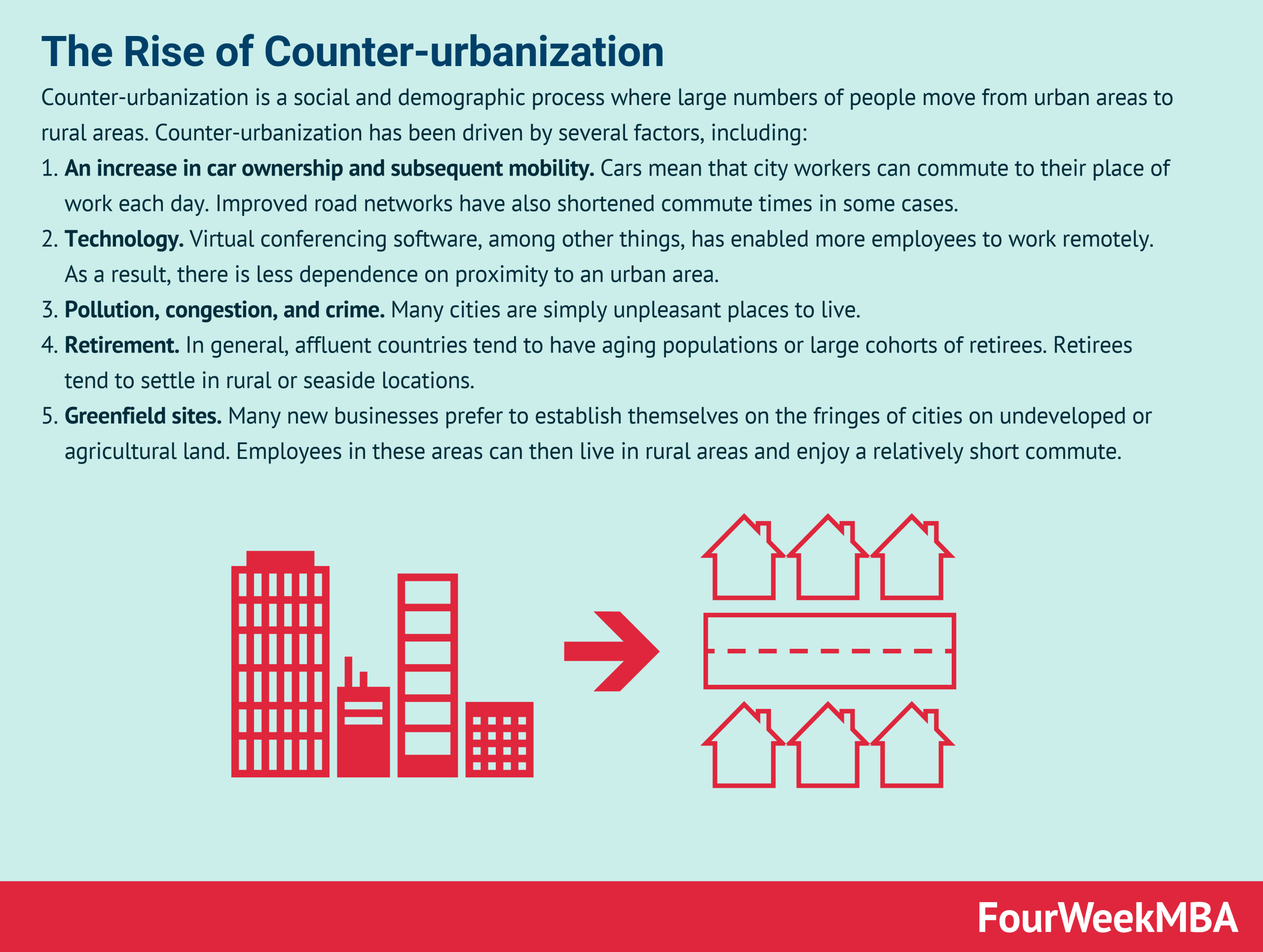 counter-urbanization