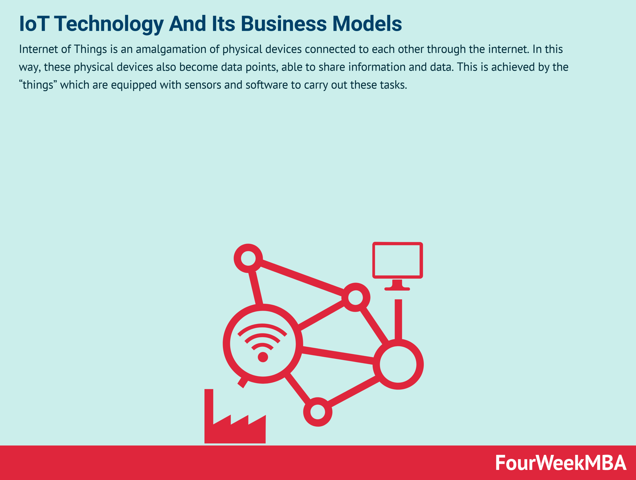 iot-business-models
