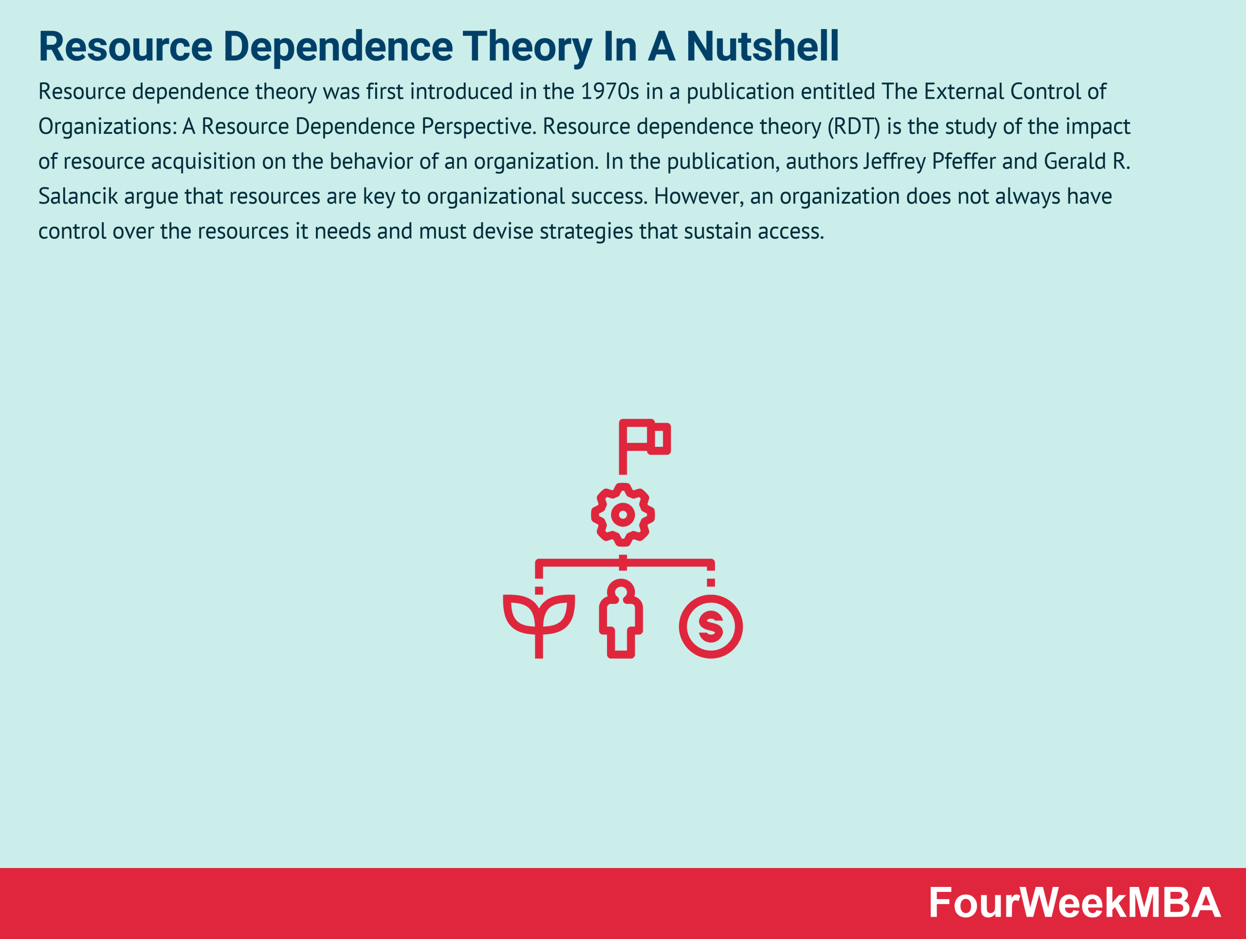 resource-dependence-theory