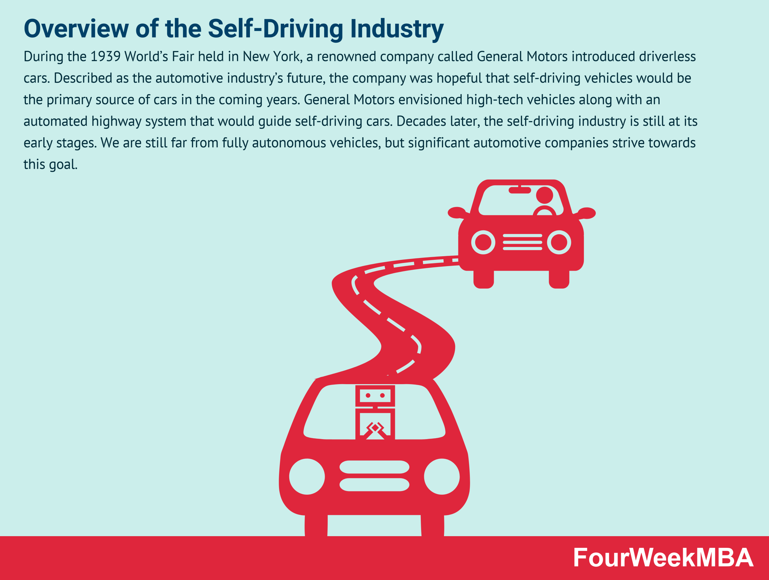 self-driving-industry