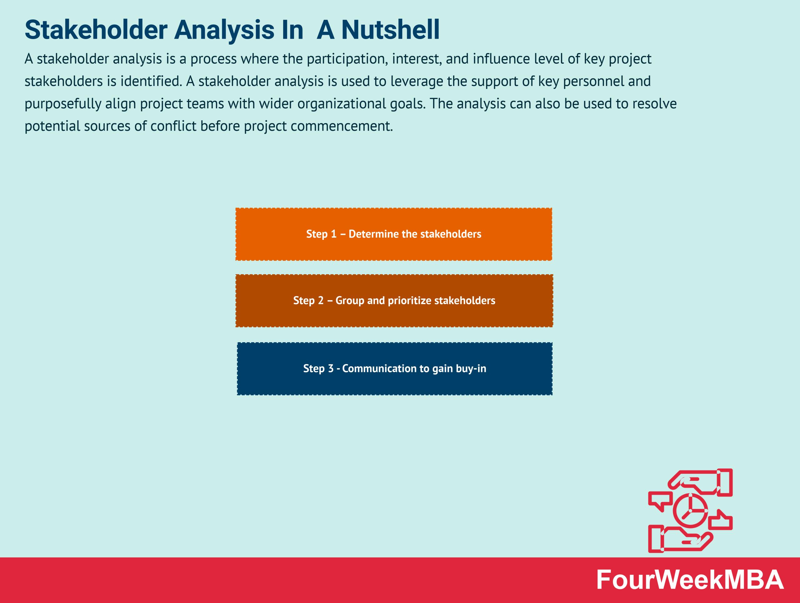 stakeholder-analysis