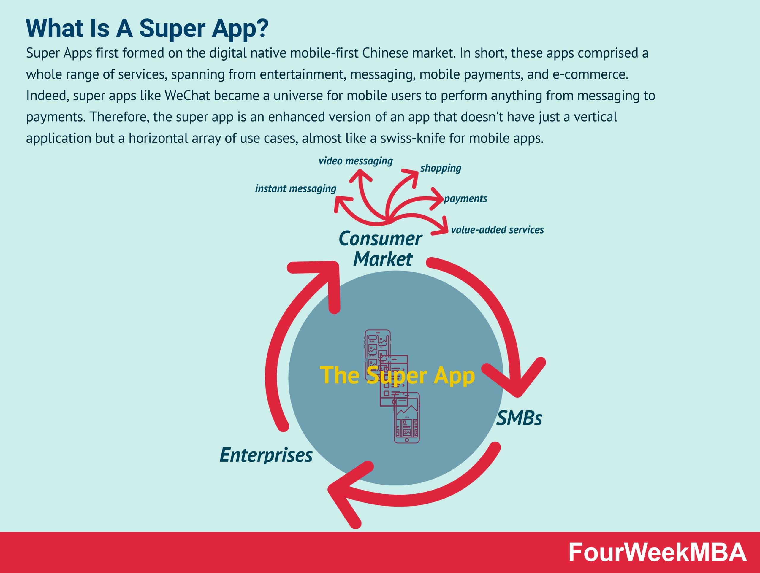 super-app