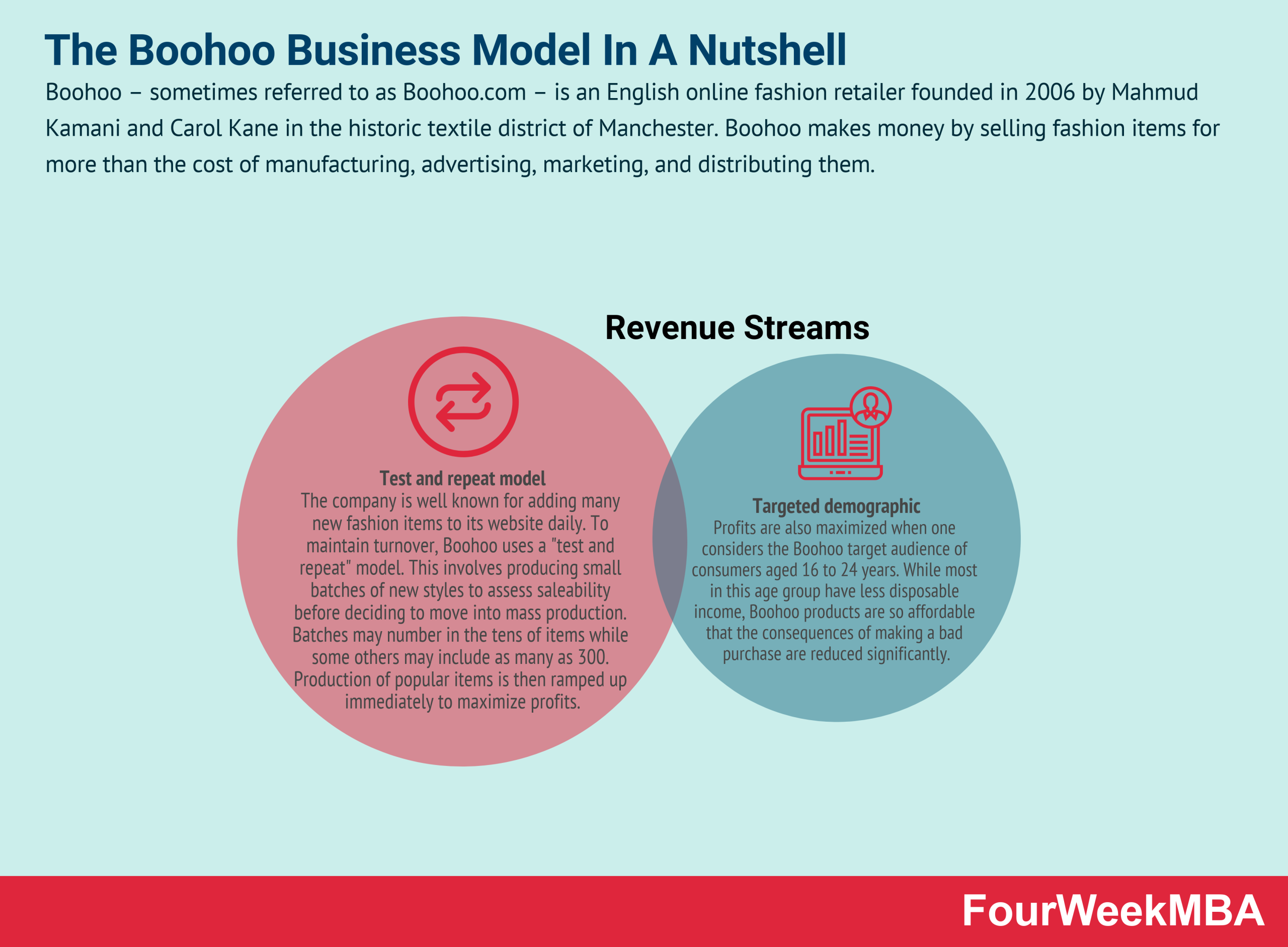 boohoo-business-model