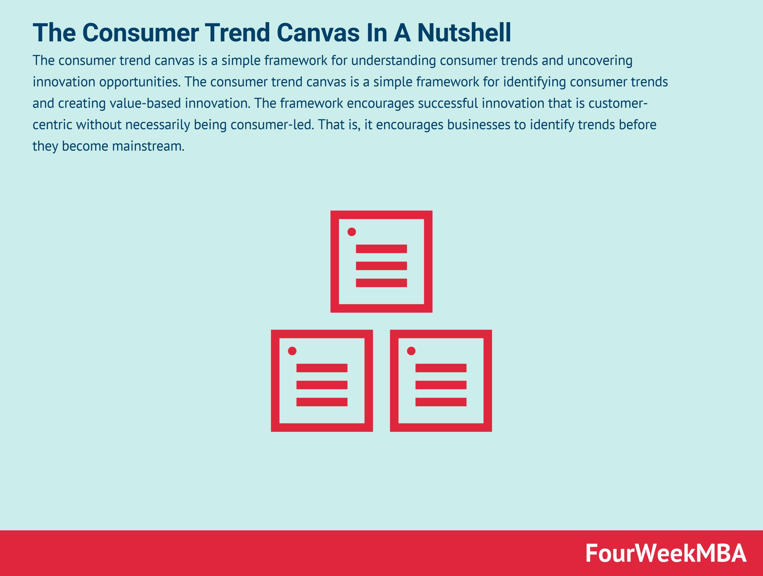 consumer-trend-canvas