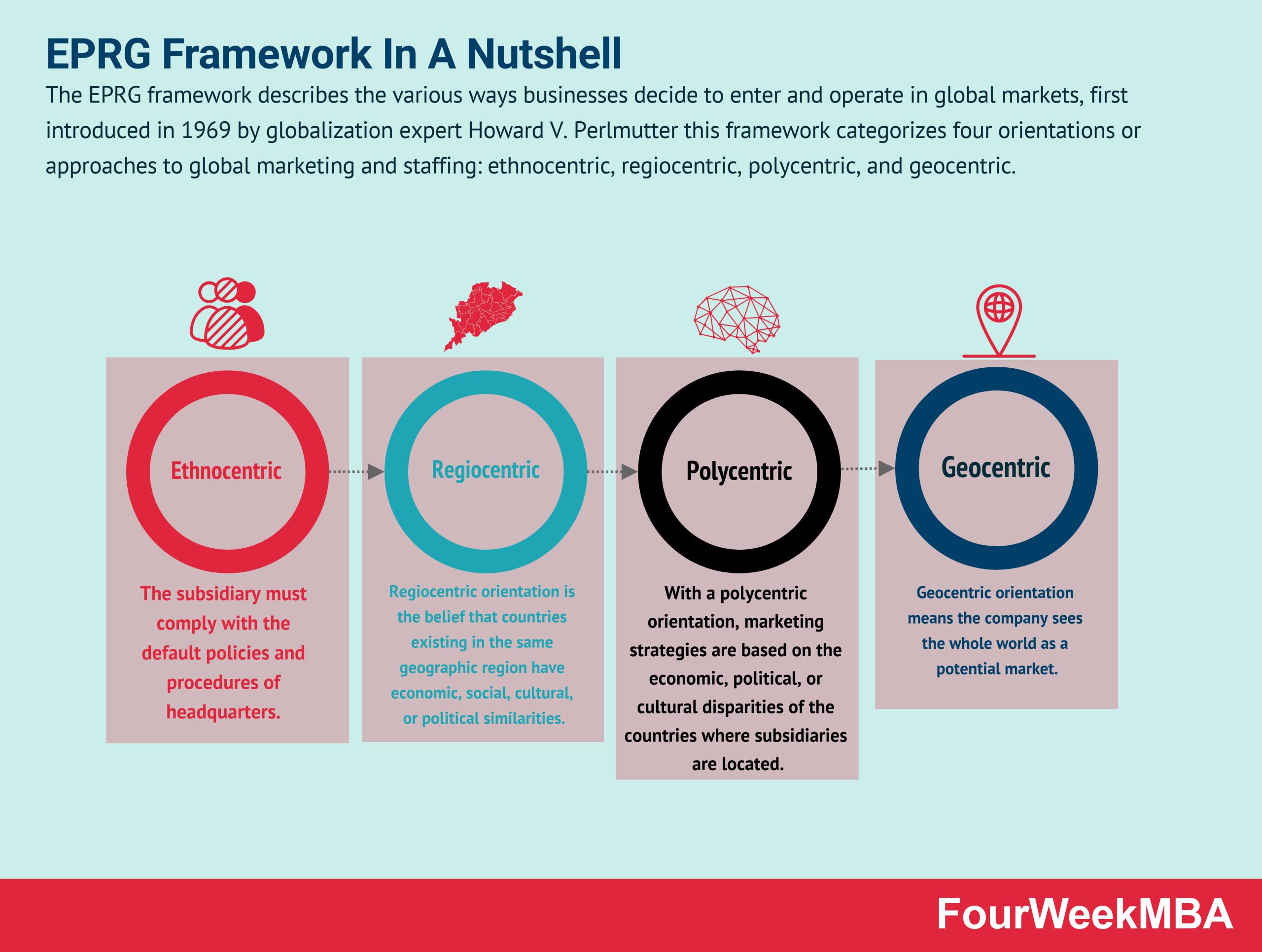 eprg-framework
