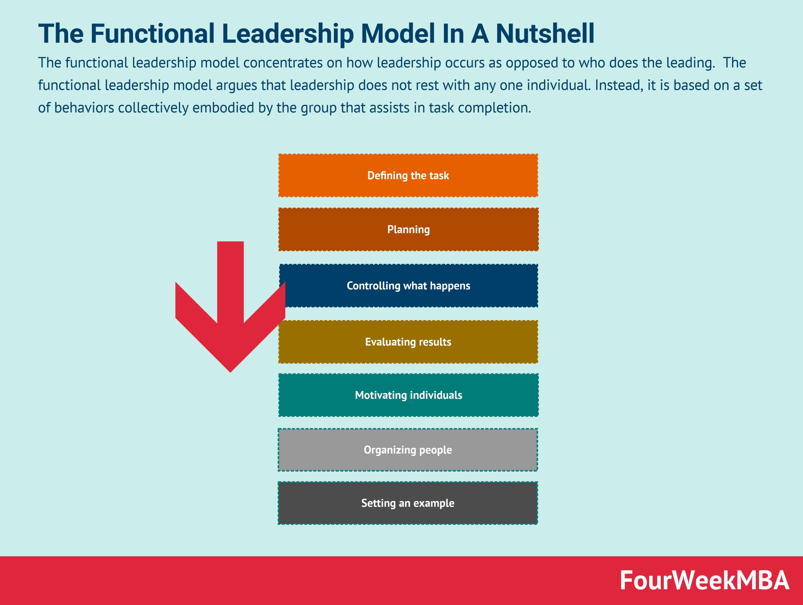 functional-leadership