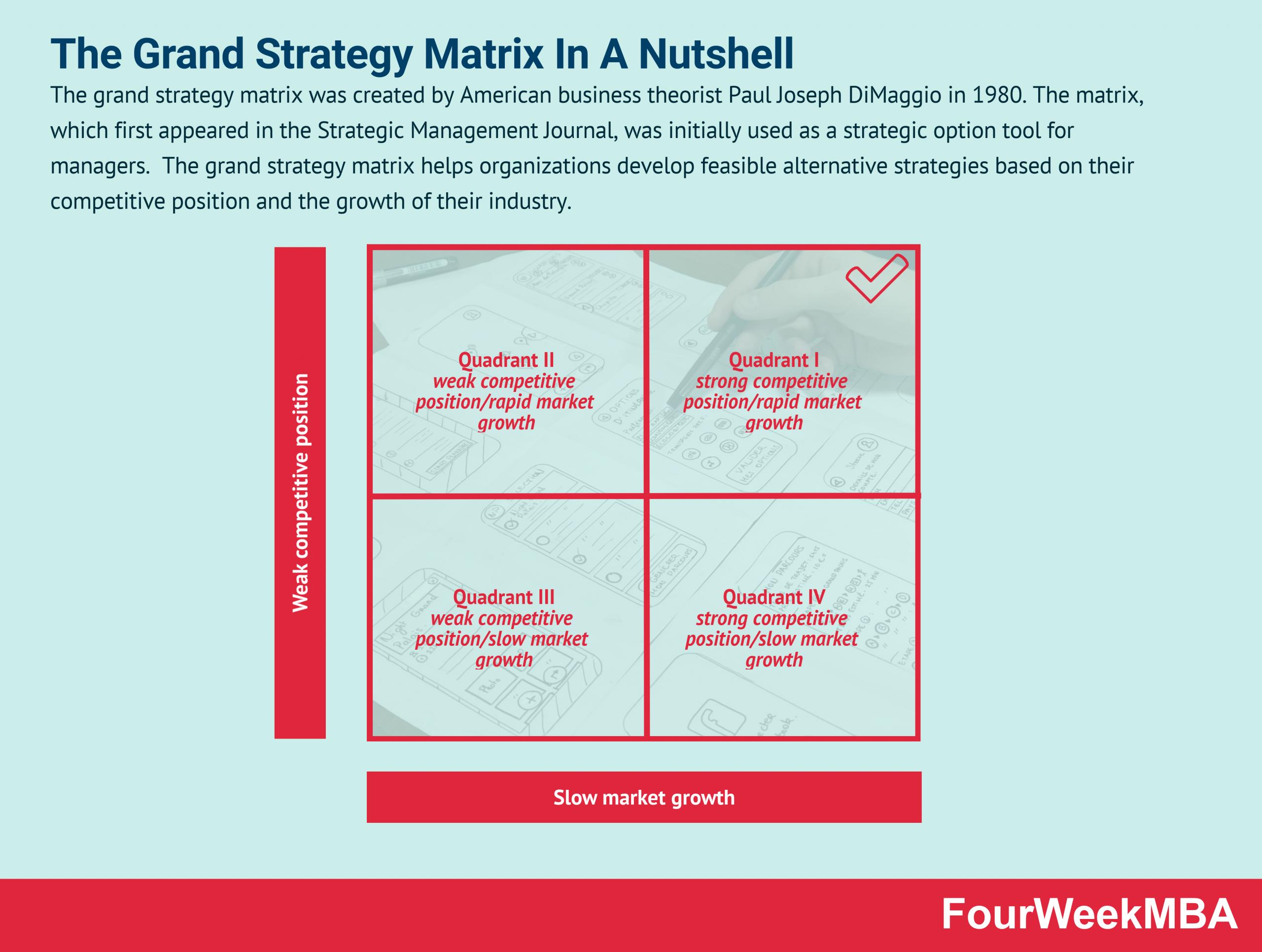 grand-strategy-matrix