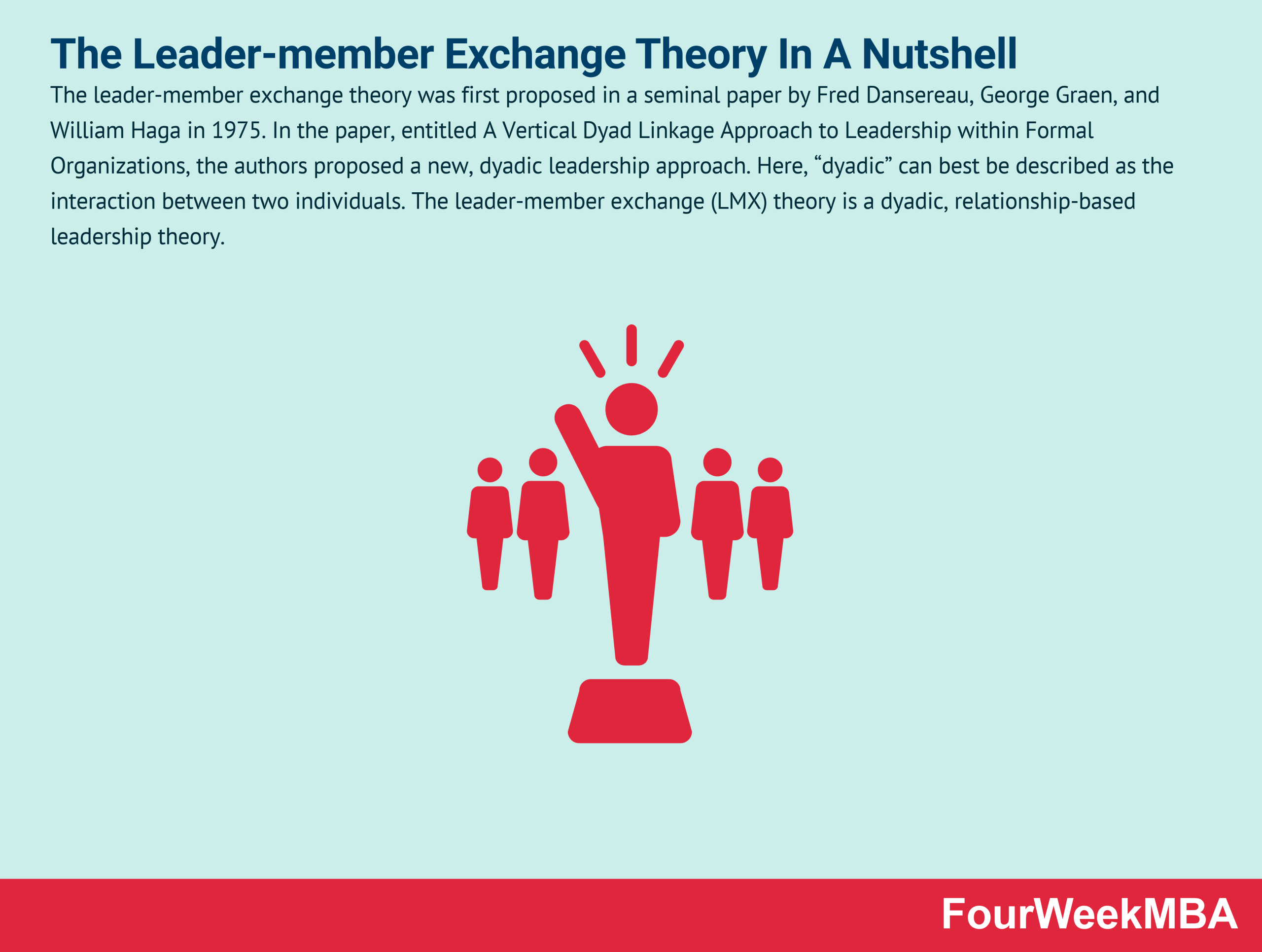 leader-member-exchange-theory