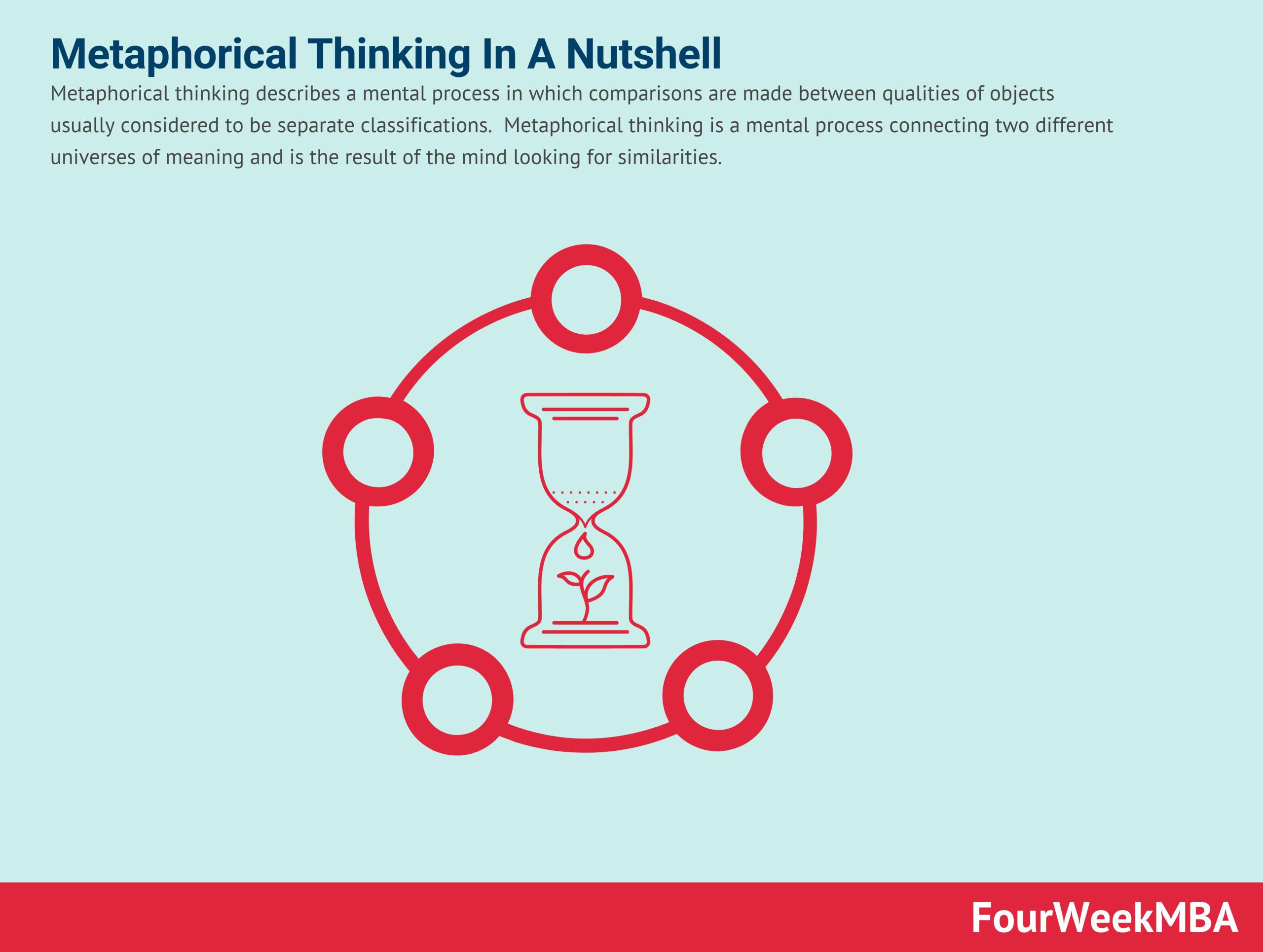metaphorical-thinking