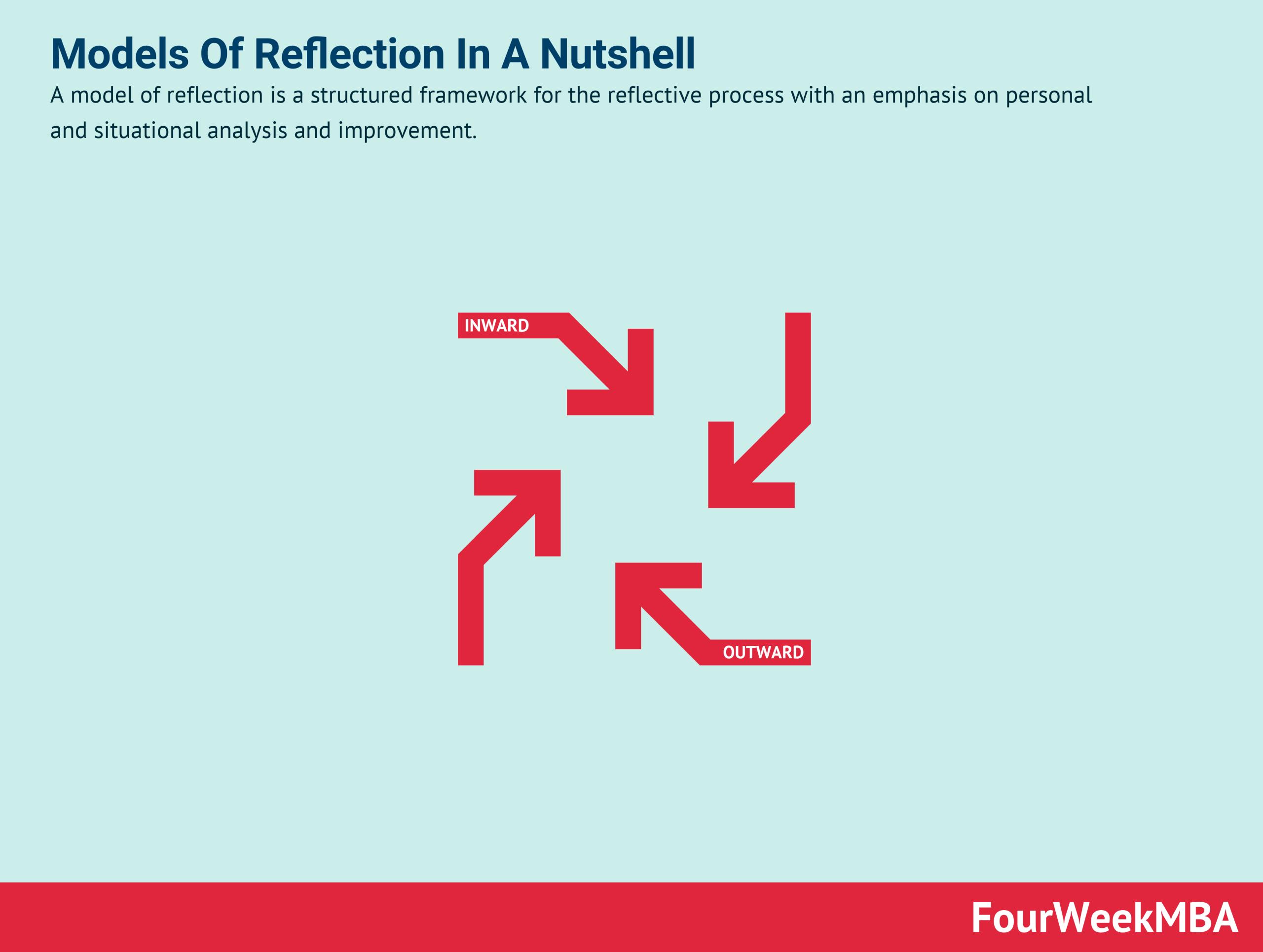 models-of-reflection