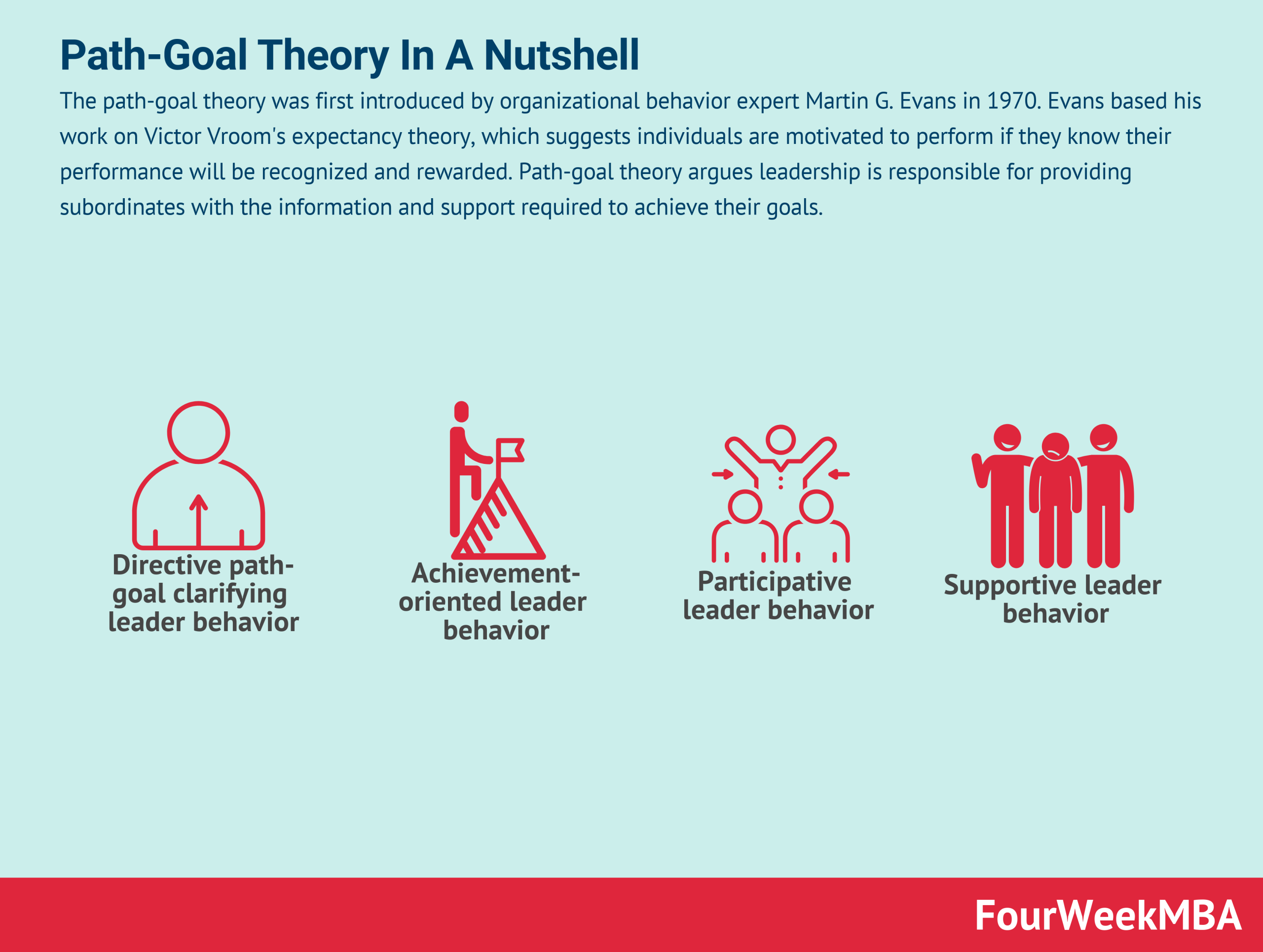 path-goal-theory