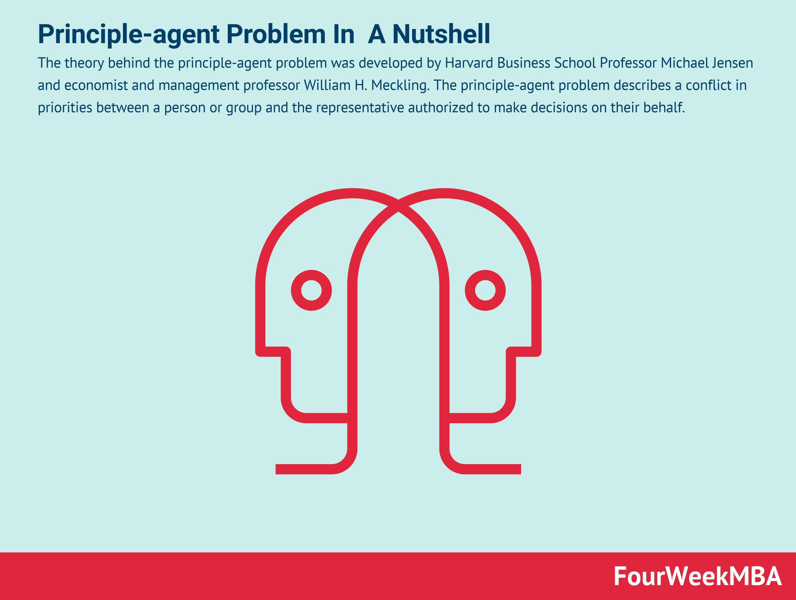 principle-agent-problem