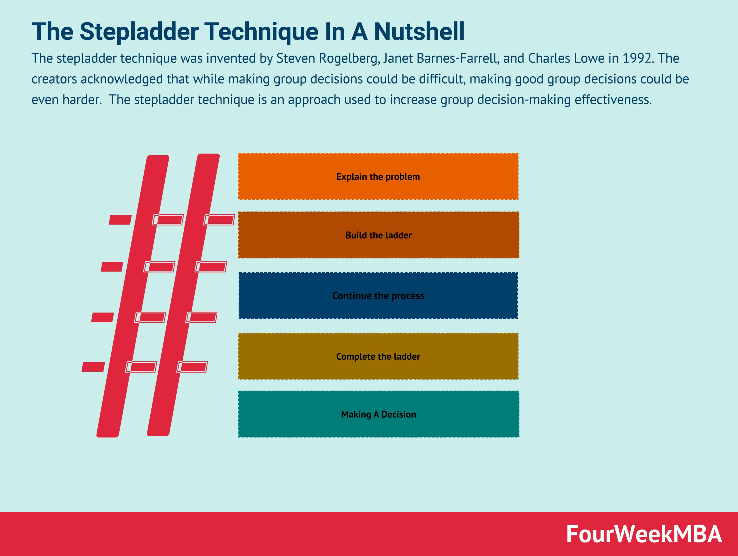 stepladder-technique