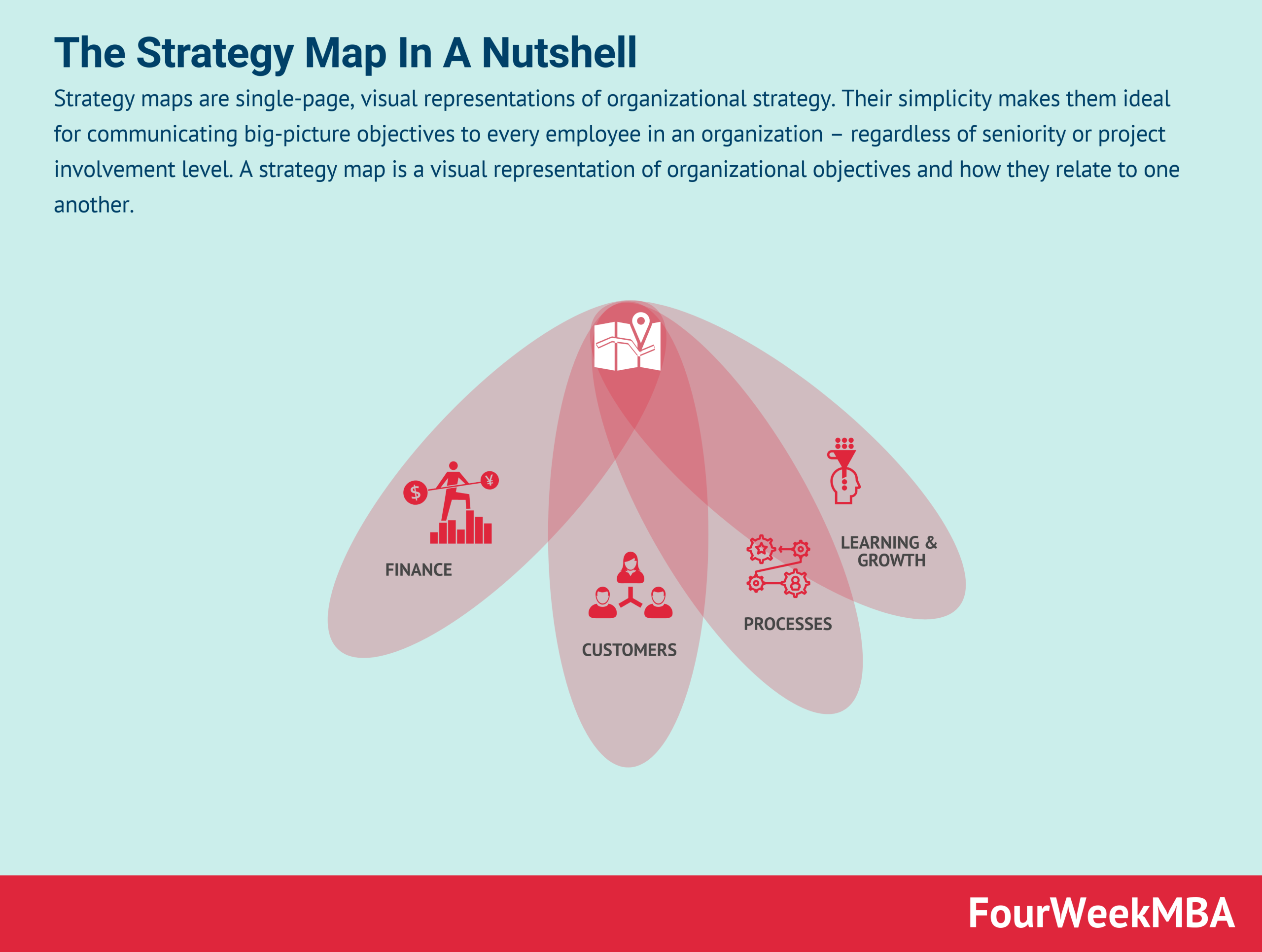 strategy-map