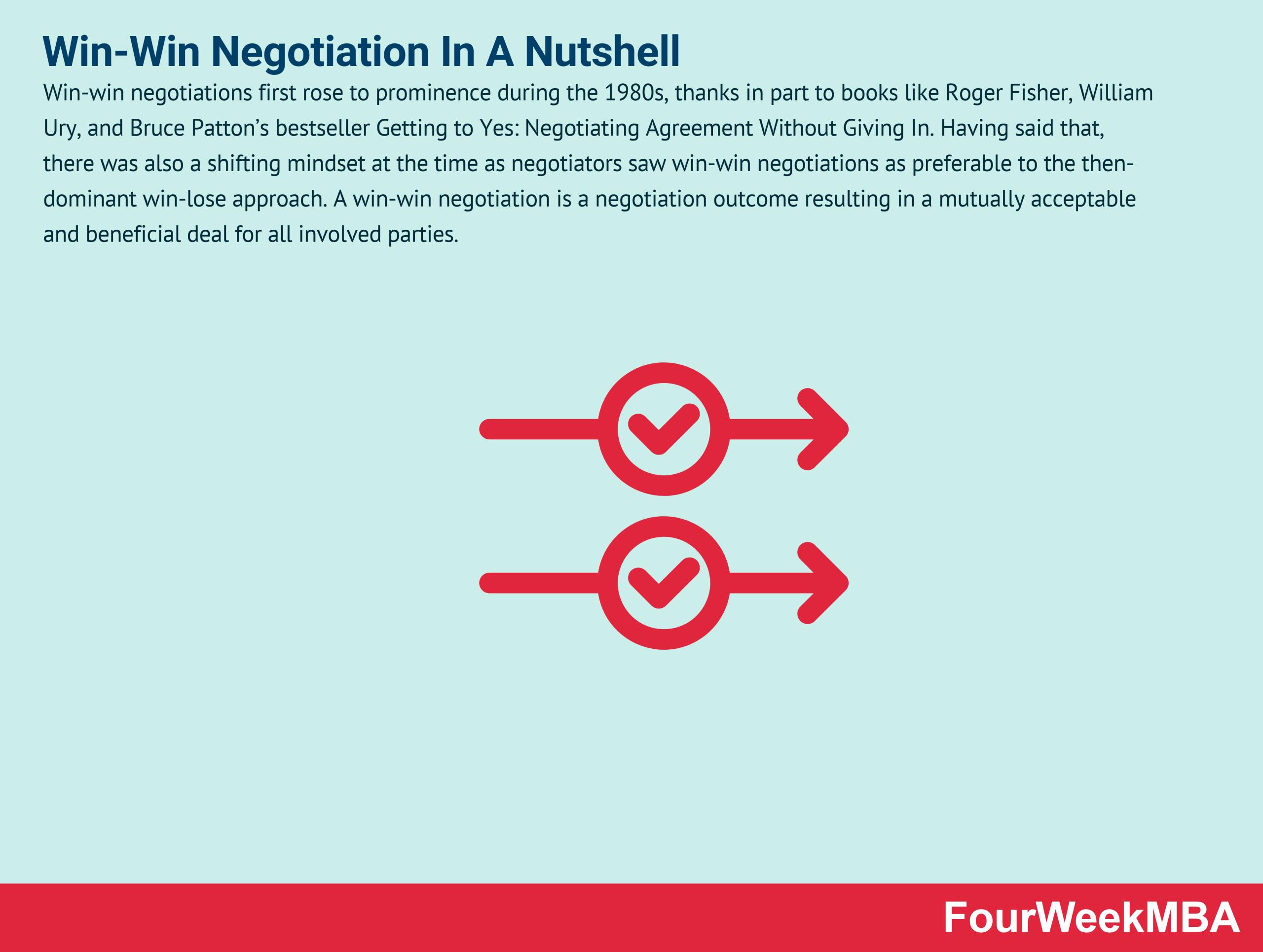 win-win-negotiation