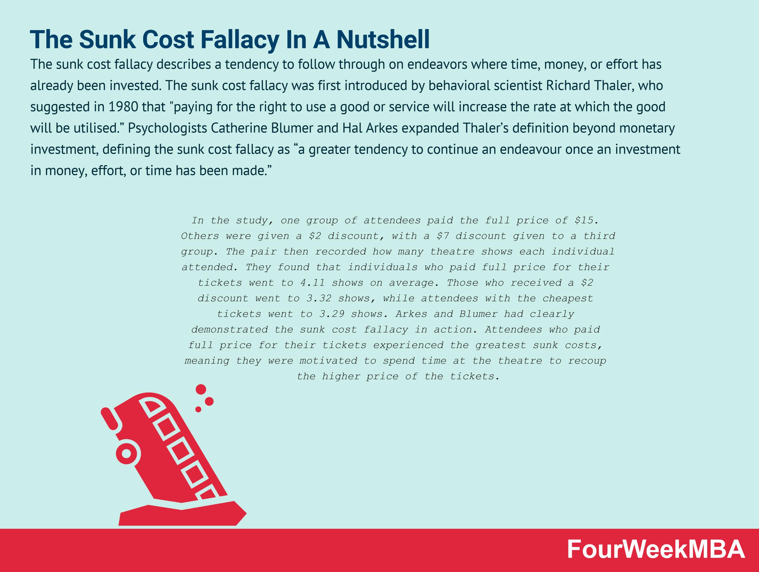 sunk-cost-fallacy